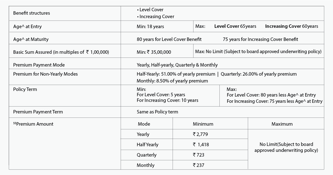 Online Term Insurance Plan Buy SBI Life EShield Pure Term Policy - Fresh c section birth plan template scheme