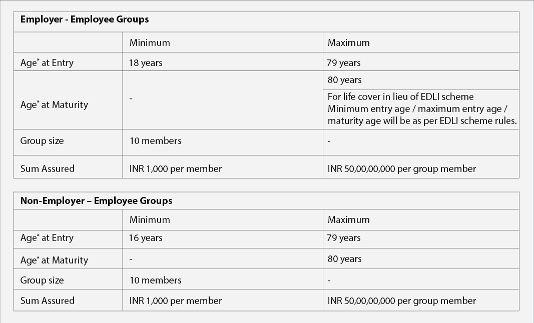 Group Term Insurance Plan | Sampoorn Suraksha - SBI Life