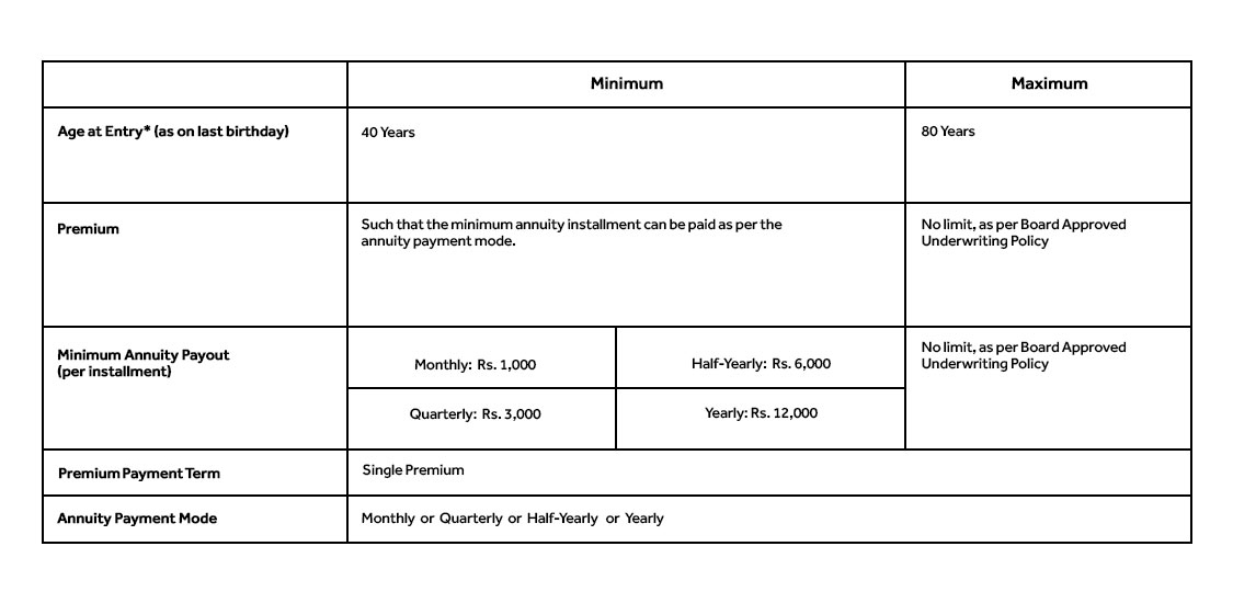saral pension plan details ctaimage - How To Get Sbi Life Insurance Premium Payment Receipt