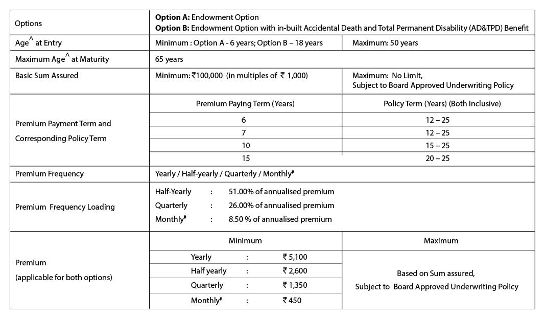 Regulae: Sbi Life Insurance Policy Number