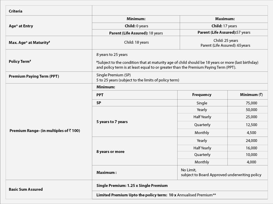 smart scholar plan details ctaimage - How To Get Sbi Life Insurance Premium Payment Receipt