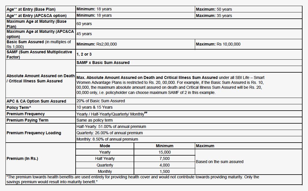 kotak smart life plan pdf